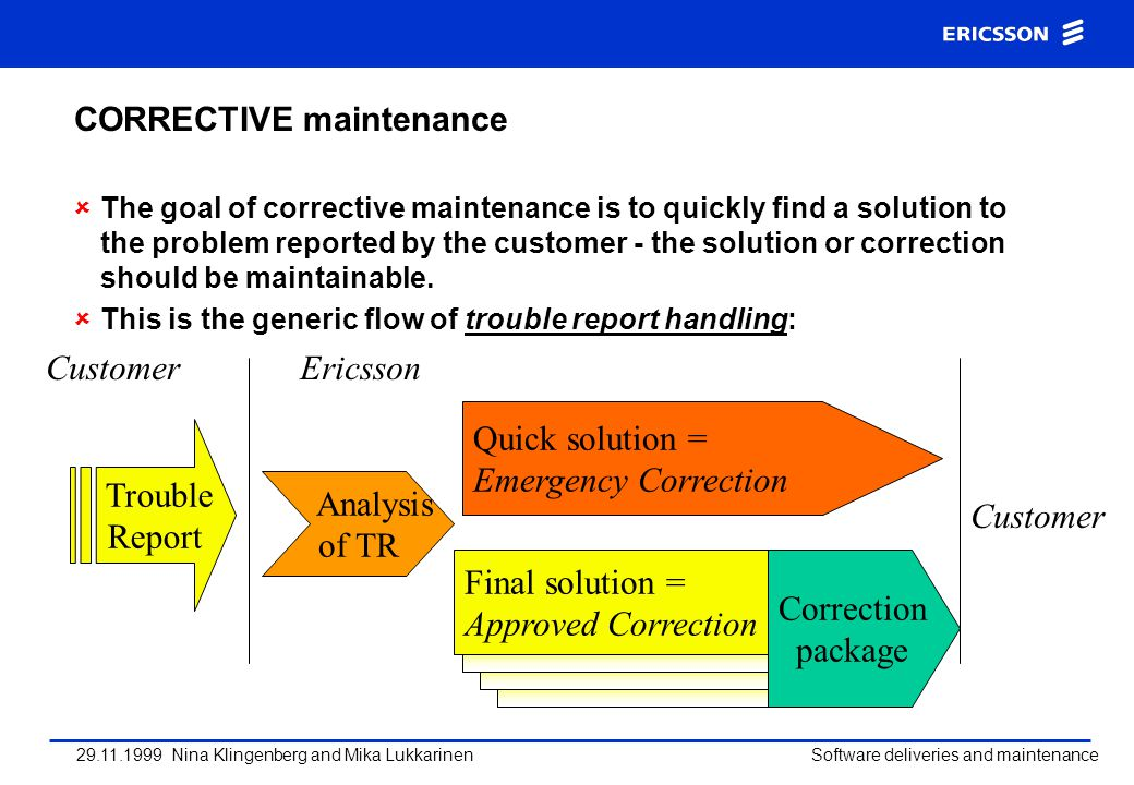 Customer Ericsson Analysis of TR Trouble Report Quick solution =