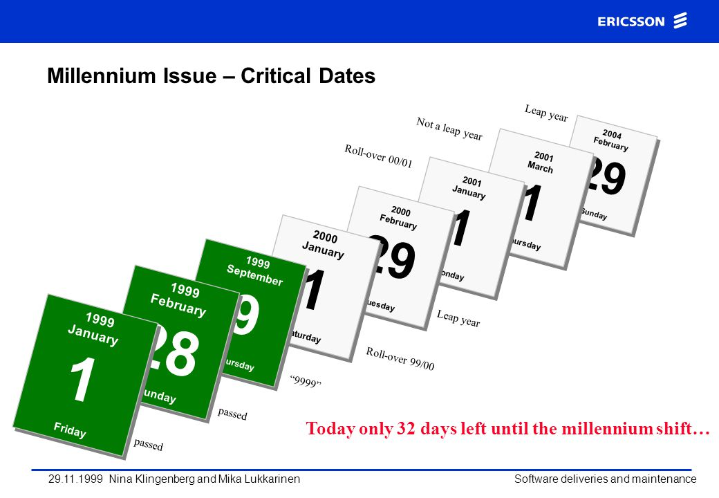 28 1 1 9 1 1 29 29 Millennium Issue – Critical Dates