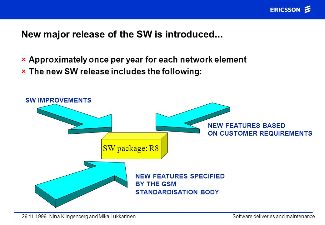 New major release of the SW is introduced...