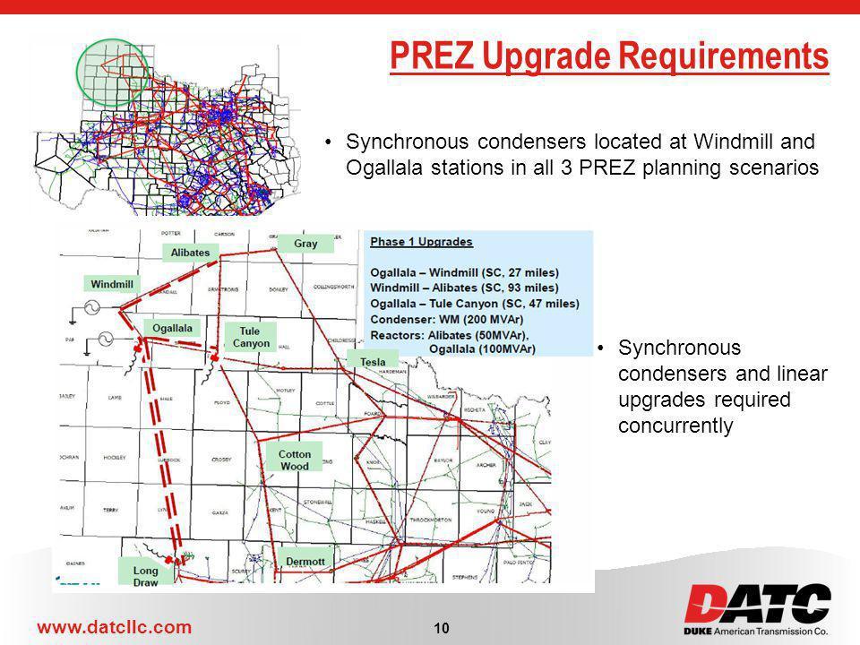 PREZ Upgrade Requirements