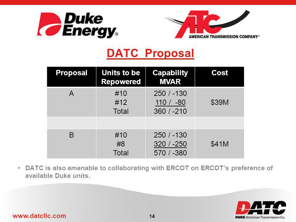 DATC Proposal Proposal Units to be Repowered Capability MVAR Cost A
