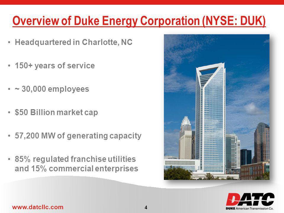 Overview of Duke Energy Corporation (NYSE: DUK)