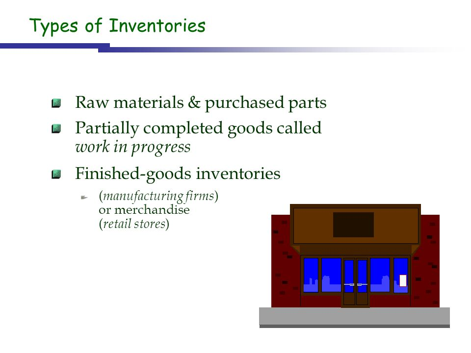 Types of Inventories Raw materials & purchased parts