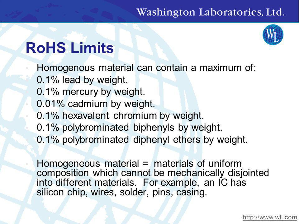 RoHS Limits Homogenous material can contain a maximum of: