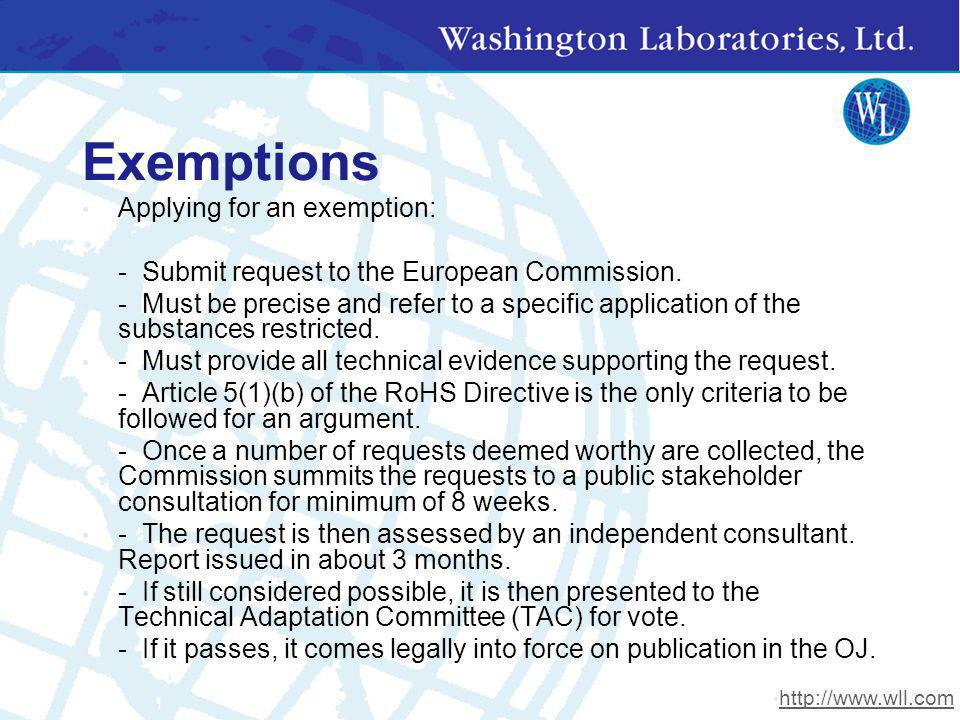 Exemptions Applying for an exemption: