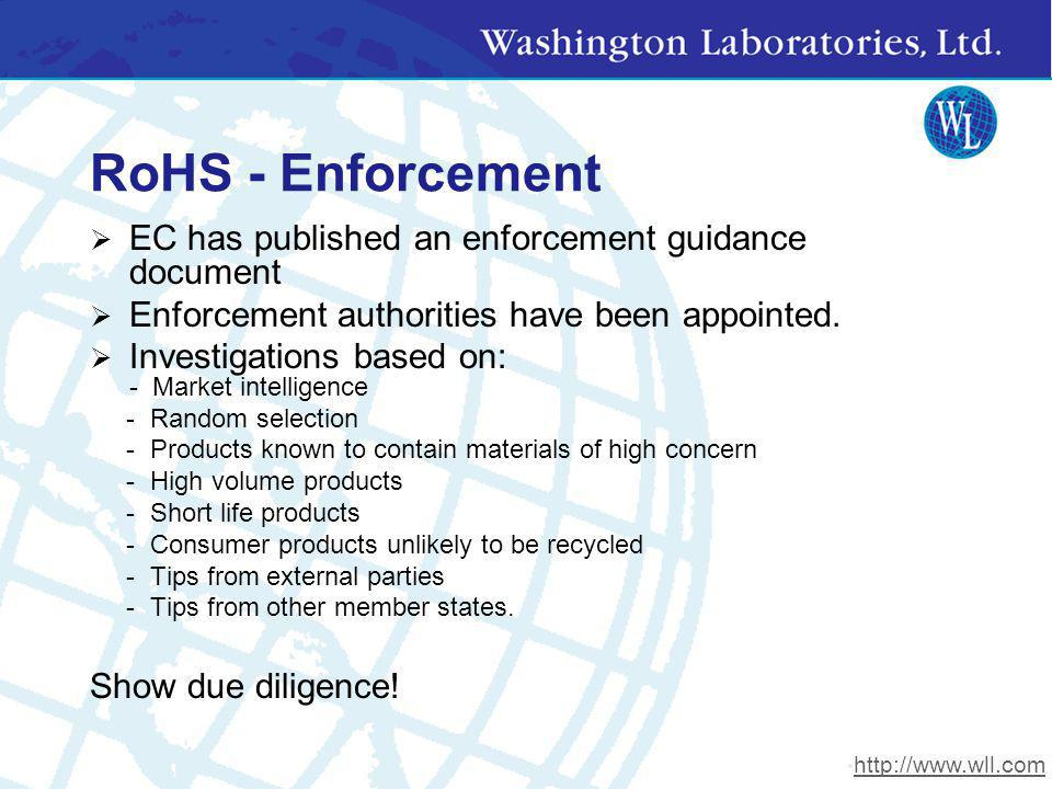 RoHS - Enforcement EC has published an enforcement guidance document