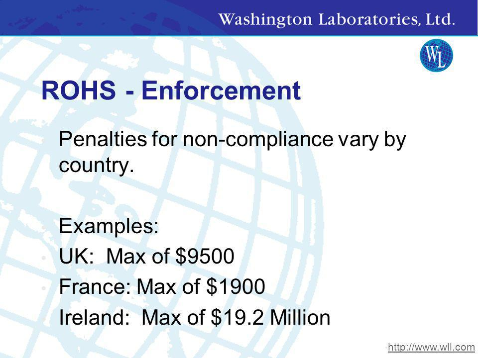 ROHS - Enforcement Penalties for non-compliance vary by country.