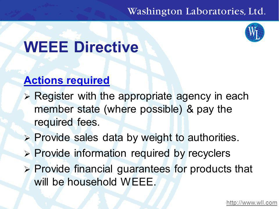 WEEE Directive Actions required