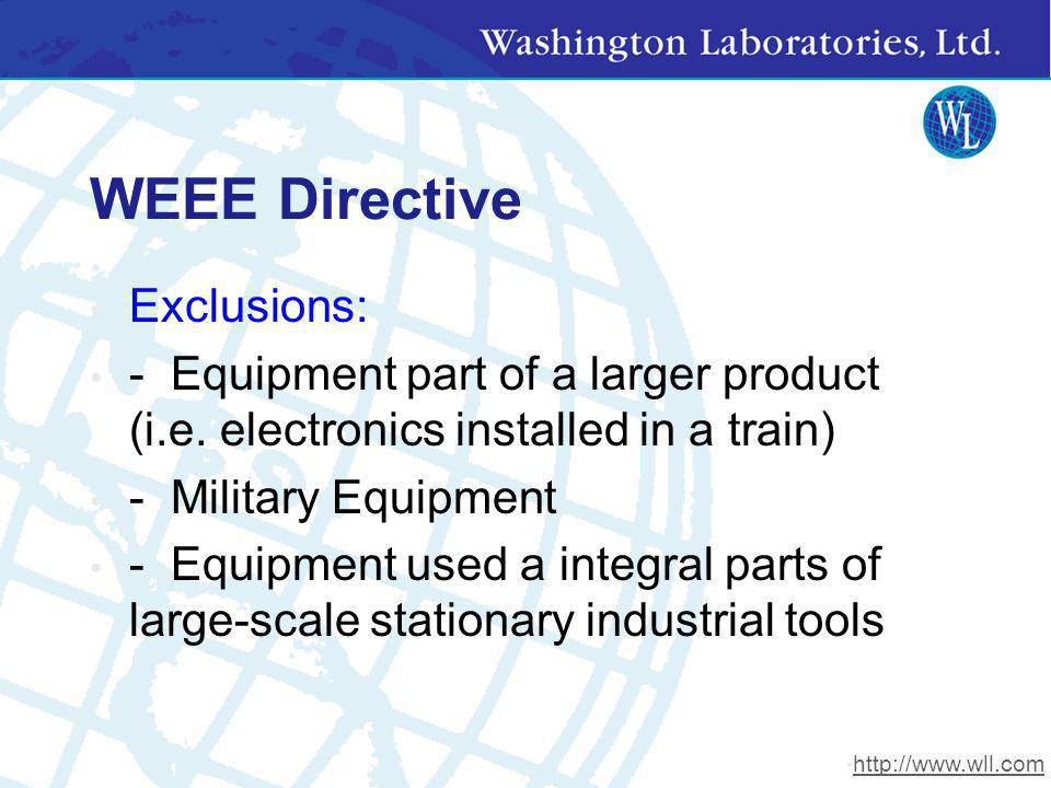 WEEE Directive Exclusions: