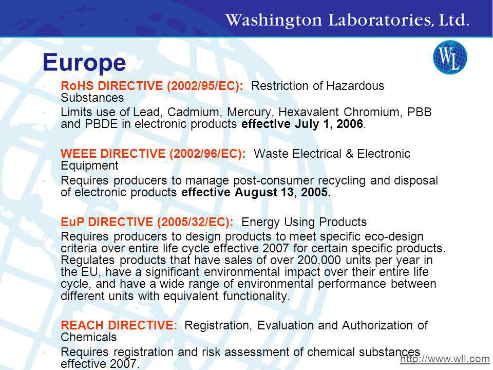 Europe RoHS DIRECTIVE (2002/95/EC): Restriction of Hazardous Substances.