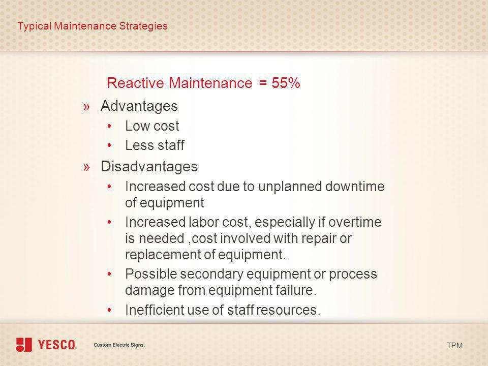 Reactive Maintenance = 55%