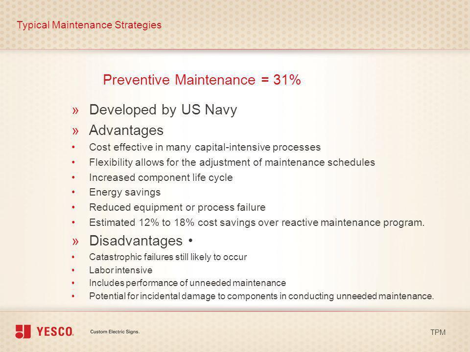 Preventive Maintenance = 31%