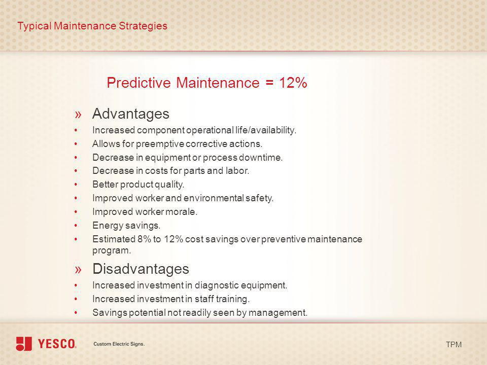 Predictive Maintenance = 12%