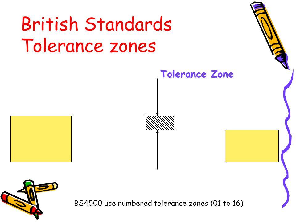 British Standards Tolerance zones