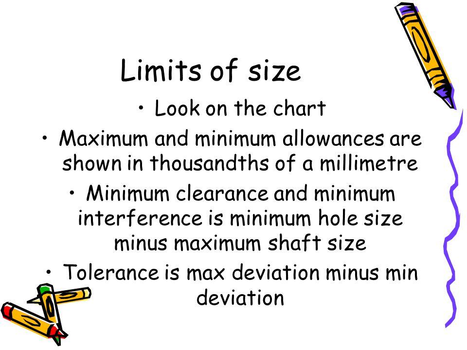 Tolerance is max deviation minus min deviation