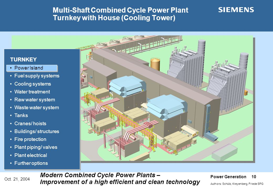 Multi-Shaft Combined Cycle Power Plant Turnkey with House (Cooling Tower)