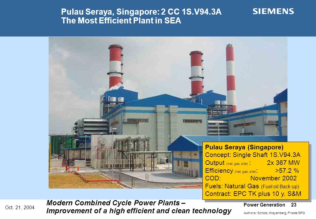 Pulau Seraya, Singapore: 2 CC 1S. V94