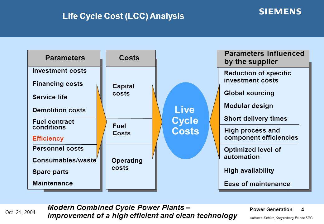Life Cycle Cost (LCC) Analysis