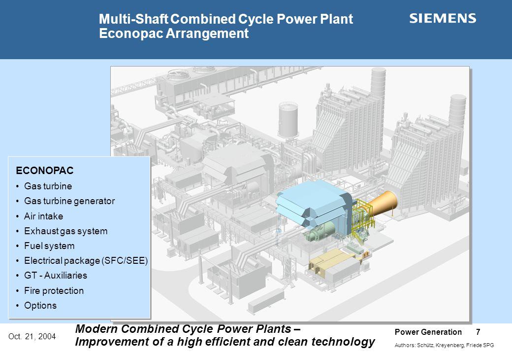 Multi-Shaft Combined Cycle Power Plant Econopac Arrangement
