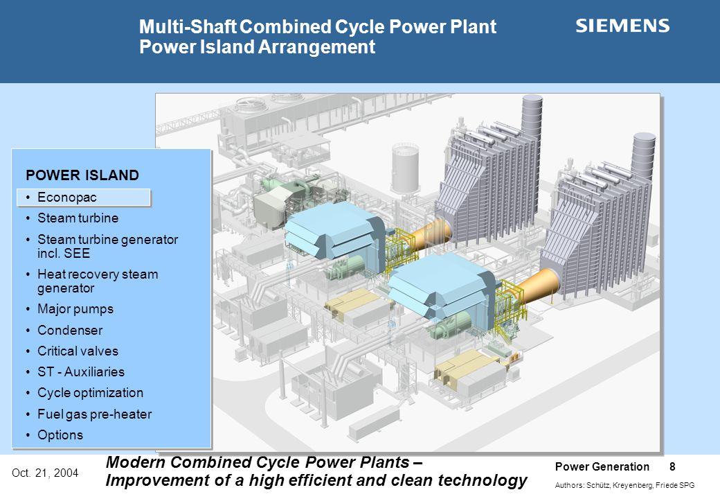 Multi-Shaft Combined Cycle Power Plant Power Island Arrangement