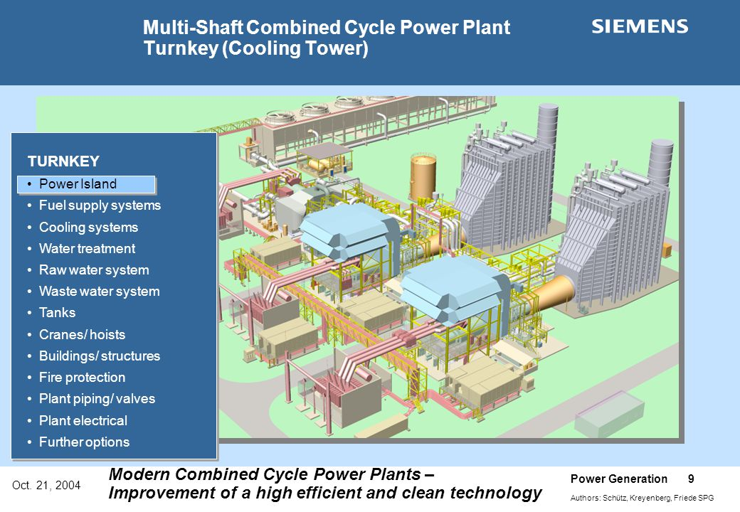 Multi-Shaft Combined Cycle Power Plant Turnkey (Cooling Tower)