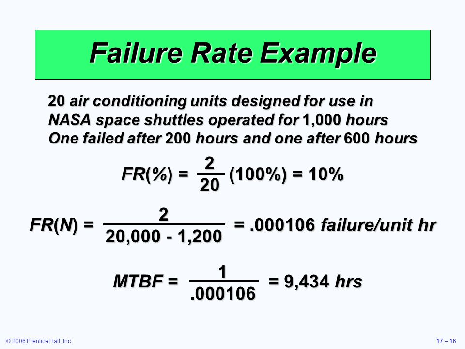 Failure Rate Example 2 FR(%) = (100%) = 10% 20 2