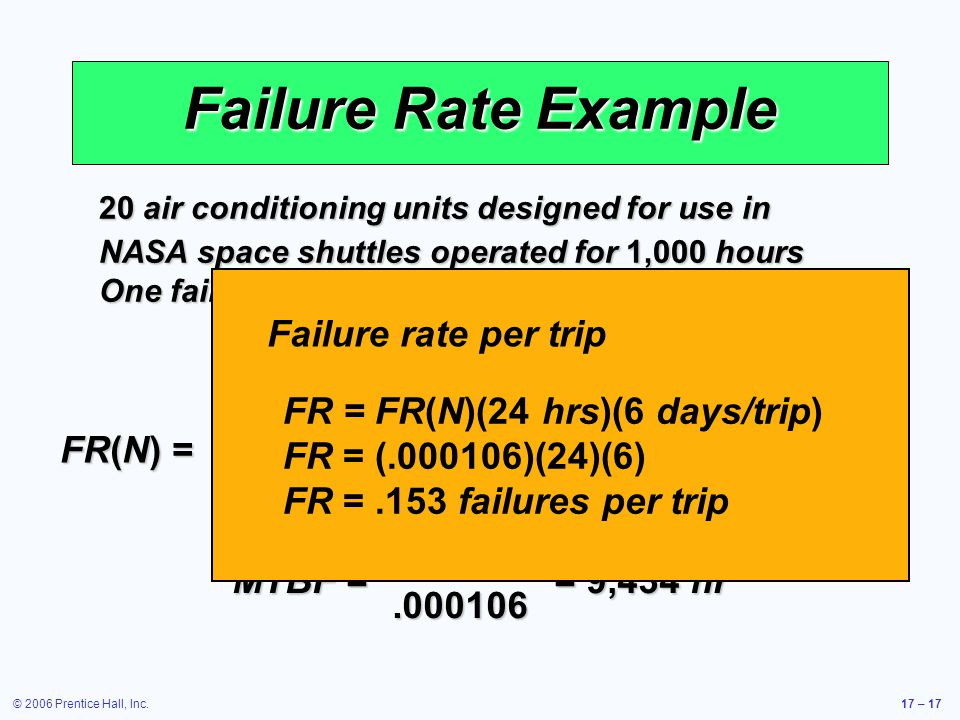 Failure Rate Example 2 FR(%) = (100%) = 10% Failure rate per trip 20