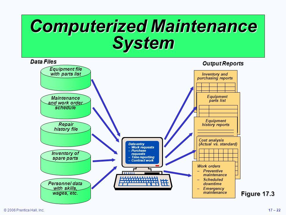 Computerized Maintenance System