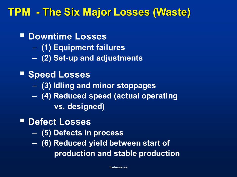 TPM - The Six Major Losses (Waste)