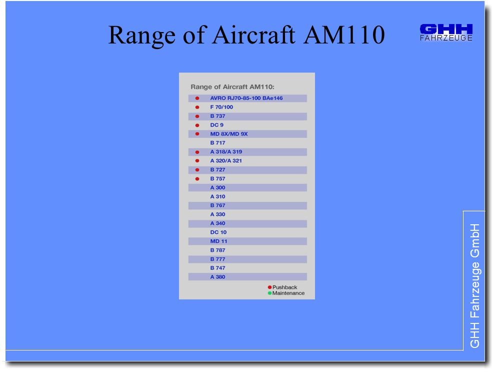 Range of Aircraft AM110