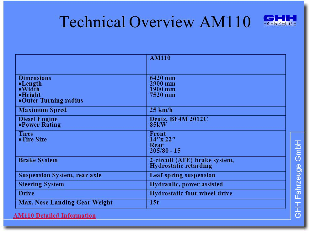 Technical Overview AM110 AM110 Dimensions Length Width Height
