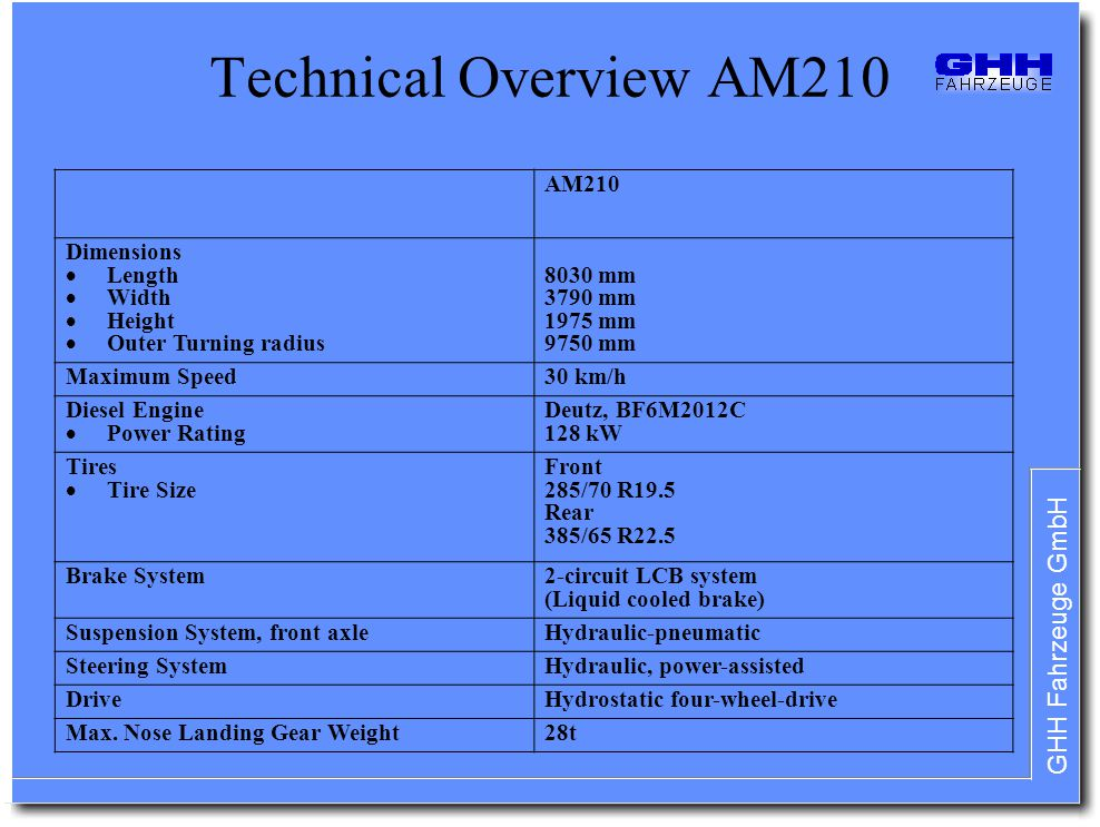 Technical Overview AM210 AM210 Dimensions Length Width Height