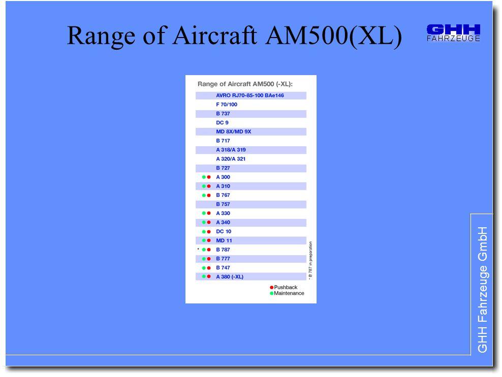 Range of Aircraft AM500(XL)