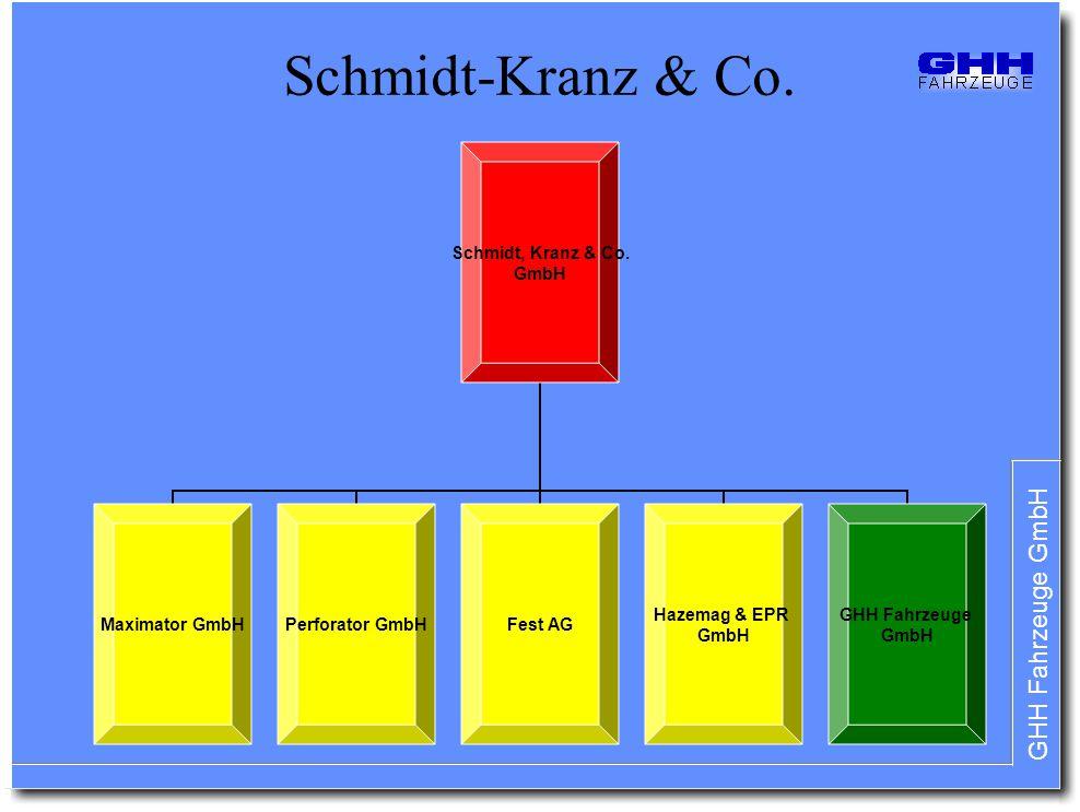Schmidt-Kranz & Co.