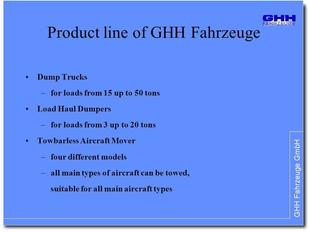 Product line of GHH Fahrzeuge