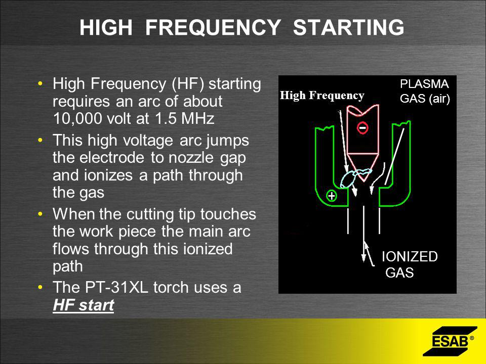 HIGH FREQUENCY STARTING
