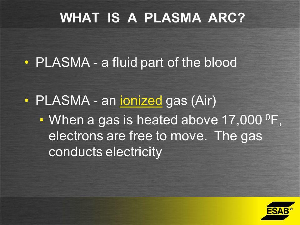 WHAT IS A PLASMA ARC PLASMA - a fluid part of the blood. PLASMA - an ionized gas (Air)