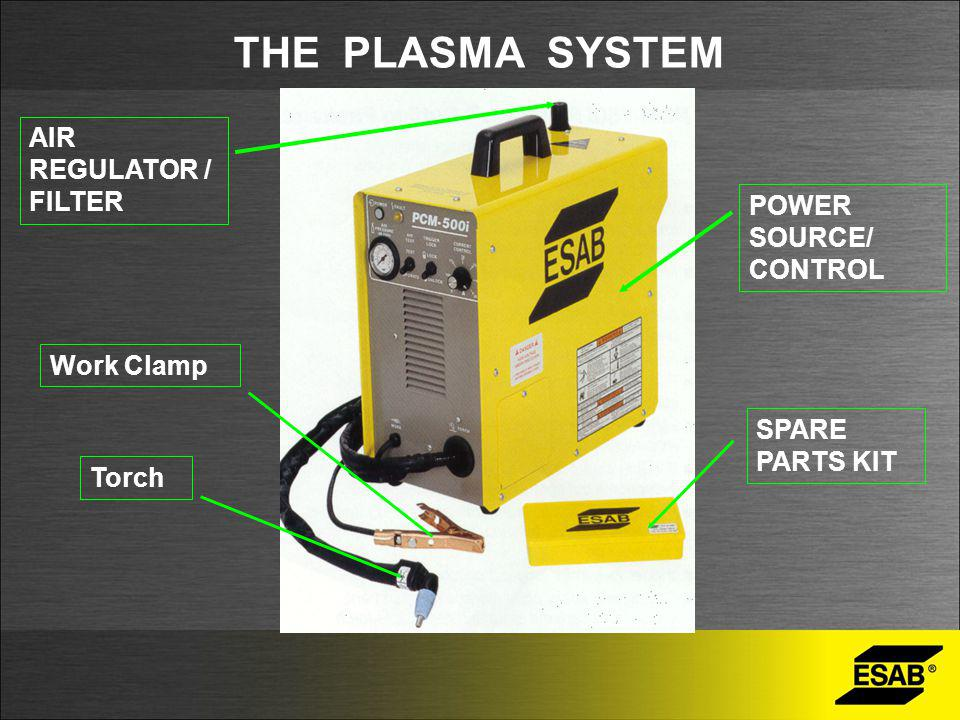THE PLASMA SYSTEM AIR REGULATOR / FILTER POWER SOURCE/ CONTROL