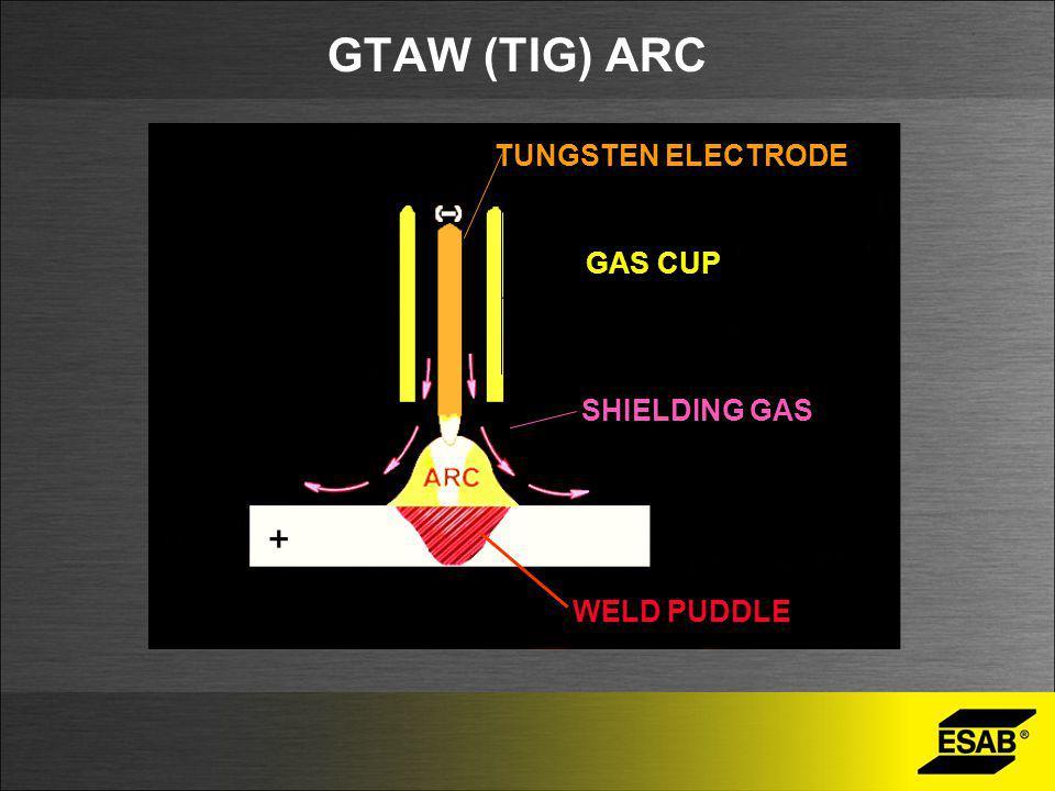 GTAW (TIG) ARC OPEN ARC TUNGSTEN ELECTRODE GAS CUP SHIELDING GAS