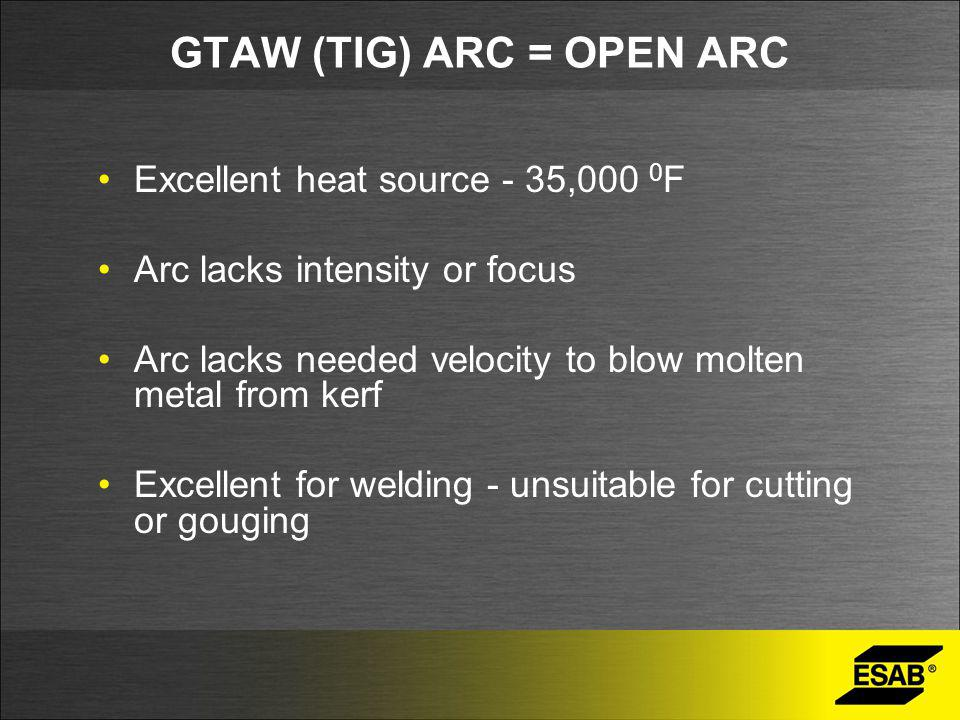GTAW (TIG) ARC = OPEN ARC