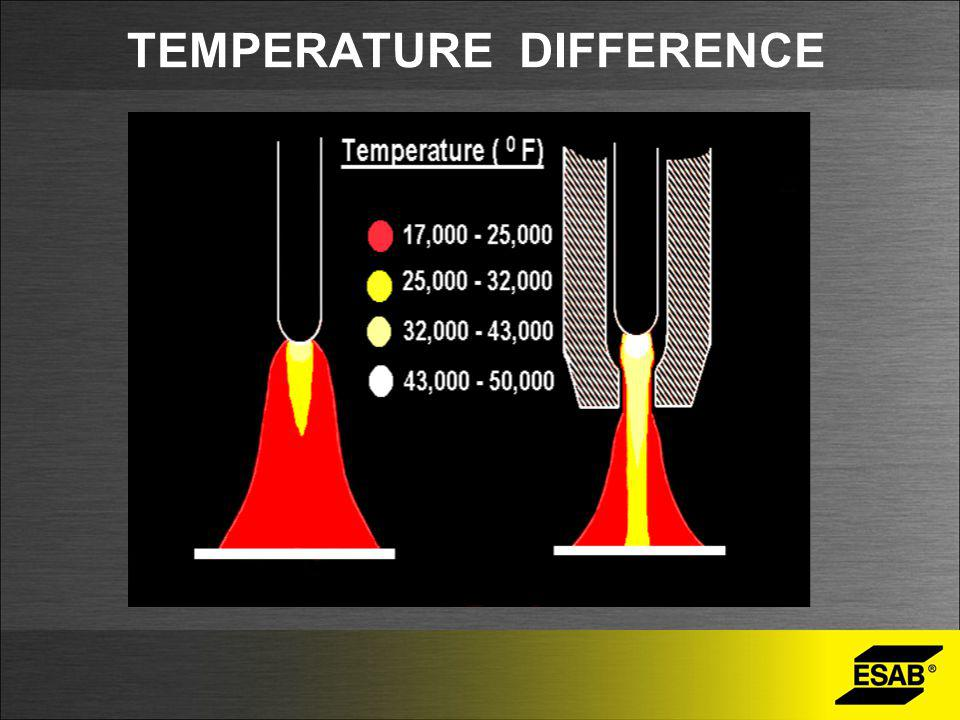 TEMPERATURE DIFFERENCE