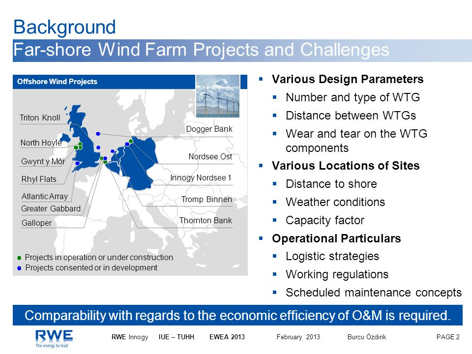 Background Far-shore Wind Farm Projects and Challenges