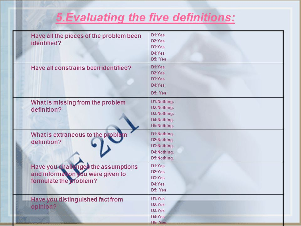 5.Evaluating the five definitions: