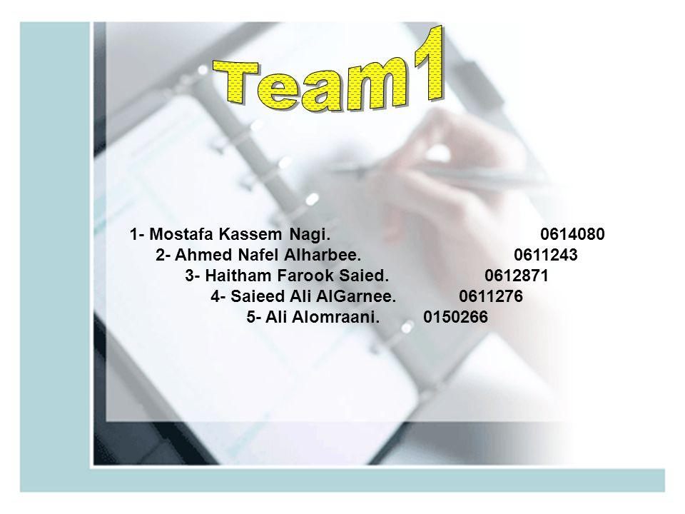 Team1 1- Mostafa Kassem Nagi. 0614080 2- Ahmed Nafel Alharbee. 0611243