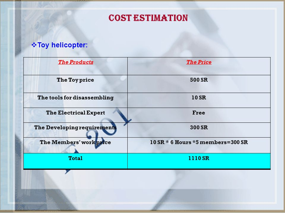 Cost estimation Toy helicopter: The Products The Price The Toy price