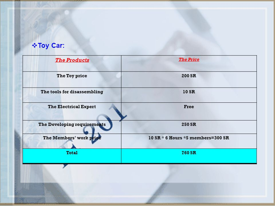 Toy Car: The Products The Price The Toy price 200 SR