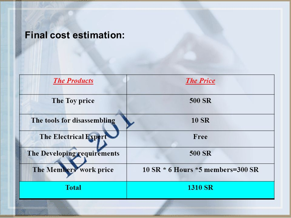 Final cost estimation: