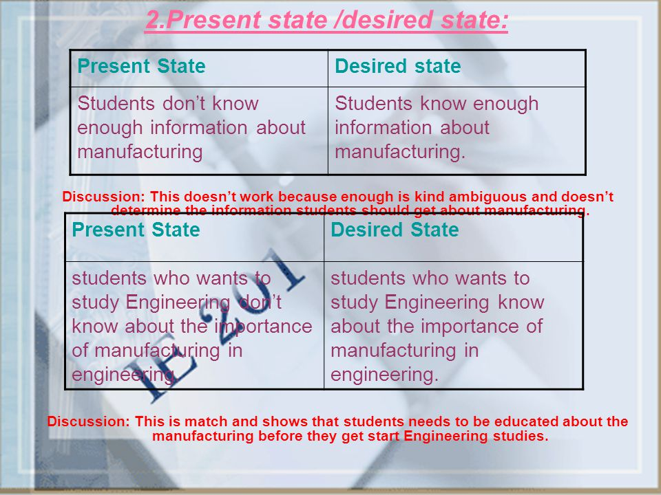 2.Present state /desired state: