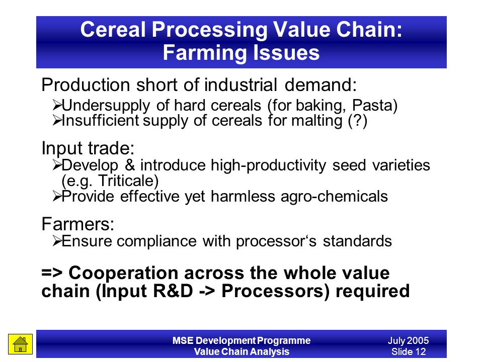 Cereal Processing Value Chain: Farming Issues