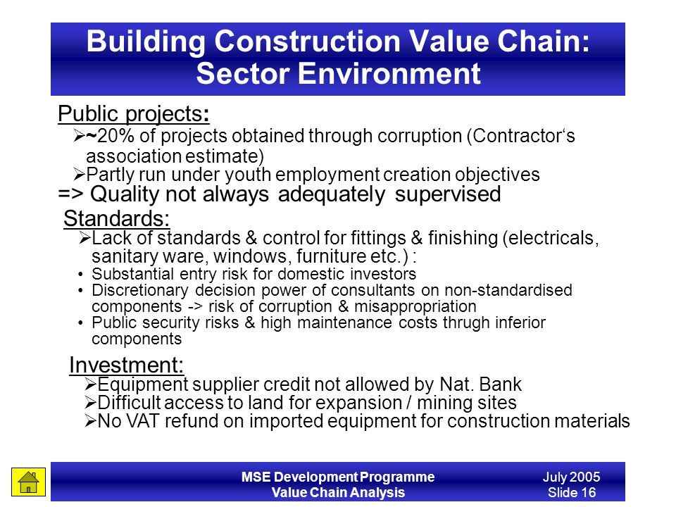 Building Construction Value Chain: Sector Environment